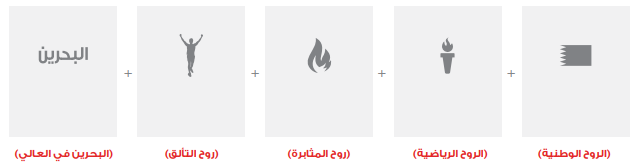 https://www.npc.bh/wp-content/uploads/2021/01/arabic-footer-image.png